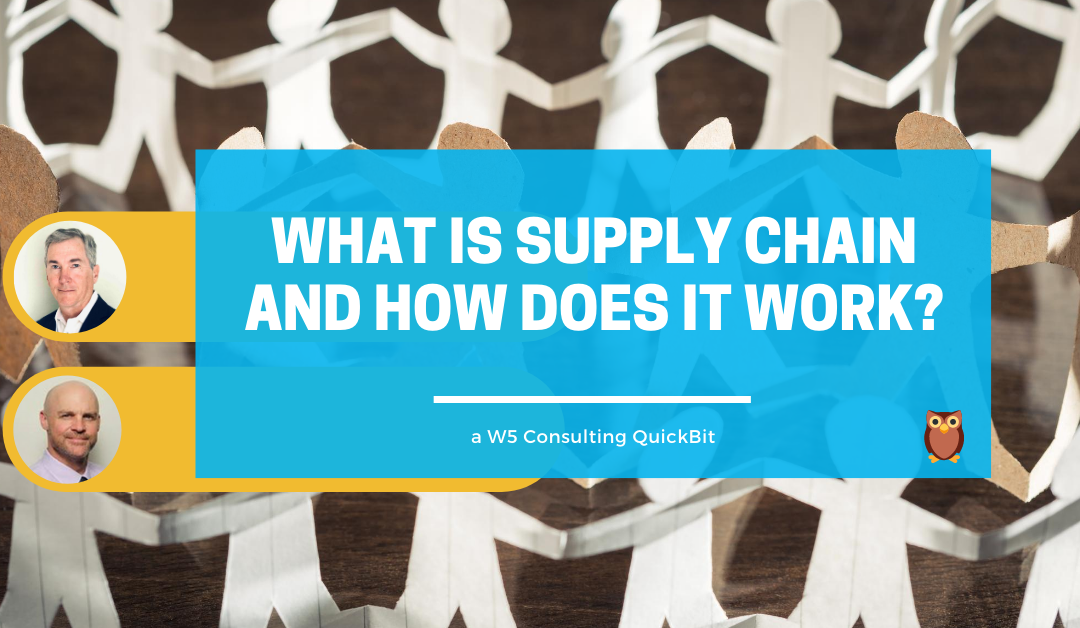 Video: What is supply chain management?